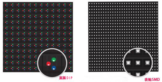 DIP SMD LED displeji